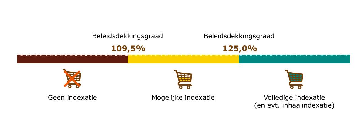 infographic indexeren NIEUWE VERSIE
